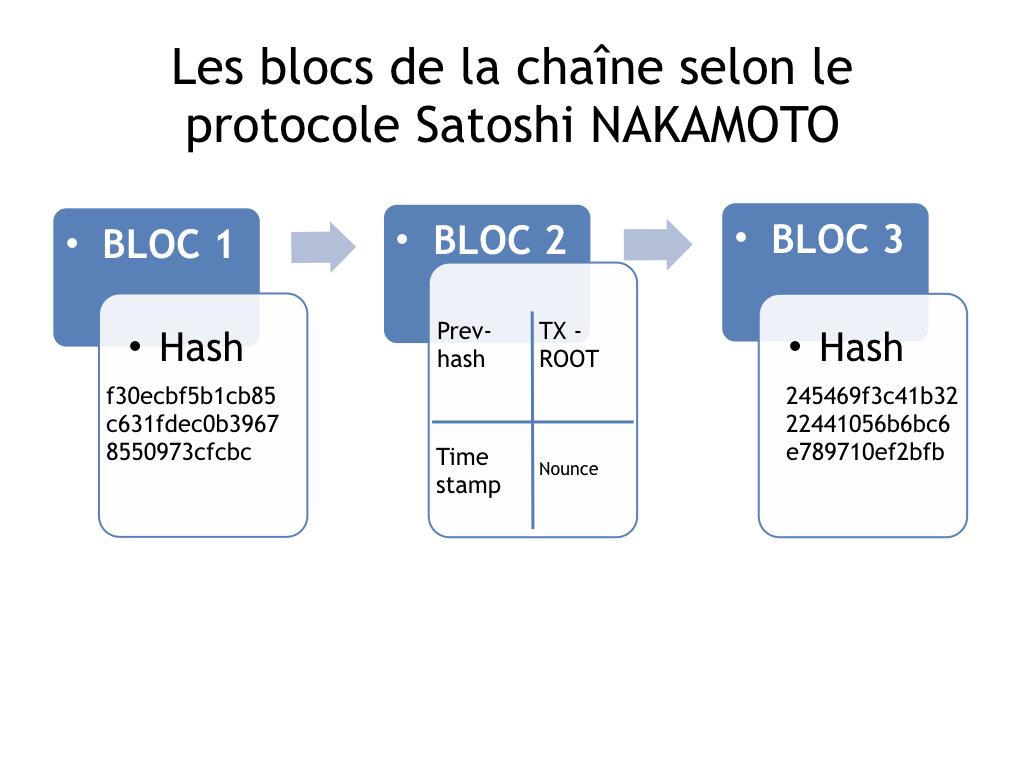 bloc_de_chaine.001.jpeg